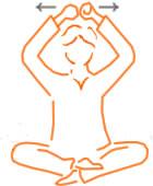 come alzare la Kundalini