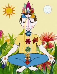 Conoscenze base sullo yoga