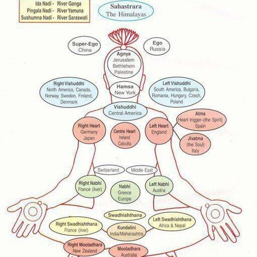 Mappa dei chakra a livello mondiale